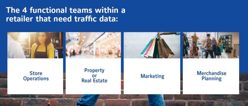 ShopperTrak data use